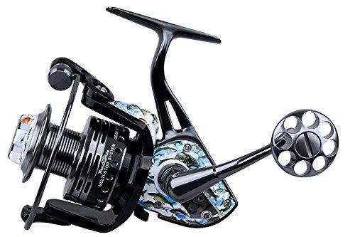 Tokushima Fishing Reels Transparent Skylight Ocean Fish School Design Metal Body Parallel Winding Patent Saltwater and Ffresh Water 153BB Spinning Reel 1000 2000 3000 4000 5000 6000 Series 2000