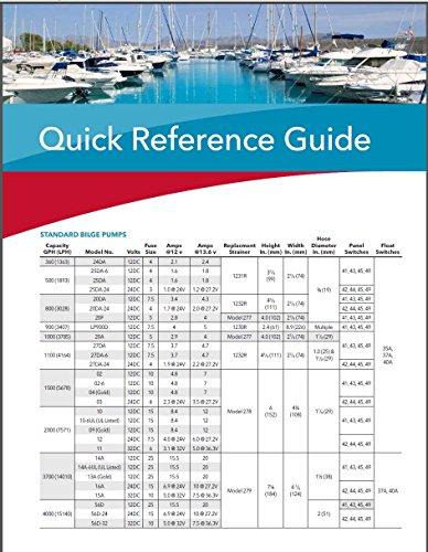 Rule 40A Rule-A-Matic Plus Bilge Pump Float Switch 12 24 or 32 Volt Moisture Tight Seals
