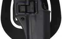 BLACKHAWK-Serpa-Sportster-Holster-Size-03-Right-Hand-1911-Gov't-Most-Clones-w-or-w-o-Standard-Rail-2.jpg