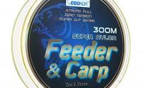 Lixada-300M-Super-Strong-Fishing-Lines-Sea-Fishing-Line-Fishing-Thread-Monofilament-Fishing-Line-PP-Fishing-Line-0-28mm-0-3mm-0-35mm-0-4mm-48.jpg