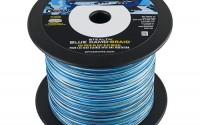 SpiderWire-Stealth-Blue-Camo-Braid-22.jpg