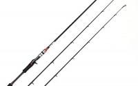 Entsport-Blazing-2-Piece-Travel-Casting-Rod-with-2-Top-Pieces-Inshore-Baitcast-Fishing-Rod-Portable-Baitcaster-Rod-Graphite-Baitcasting-Fishing-Rod-Freshwater-Baitcast-Rod-Baitcaster-5-25Lbs-7-32.jpg